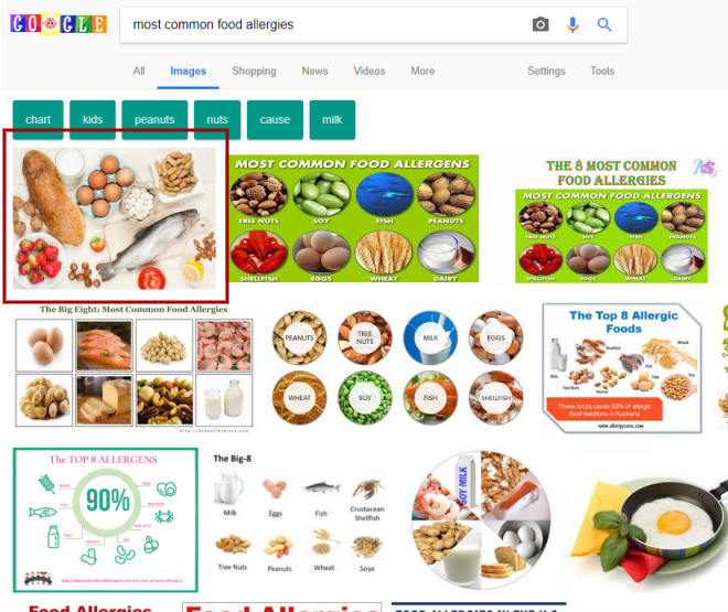 The image search reveals that Healthline has the top-ranking image, and that image appears in multiple featured snippets with a link to Healthline, even if the rest of the snippet is from a different site