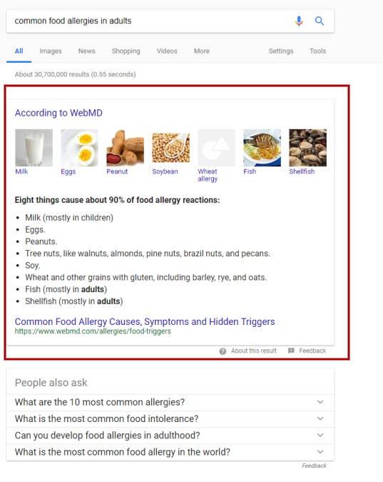 The search term 'common food allergies in adults' returns a featured snippet of a bulleted lists and images from WebMD