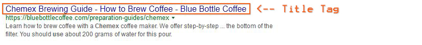 Screenshot: Title Tag example in a Google SERP search result