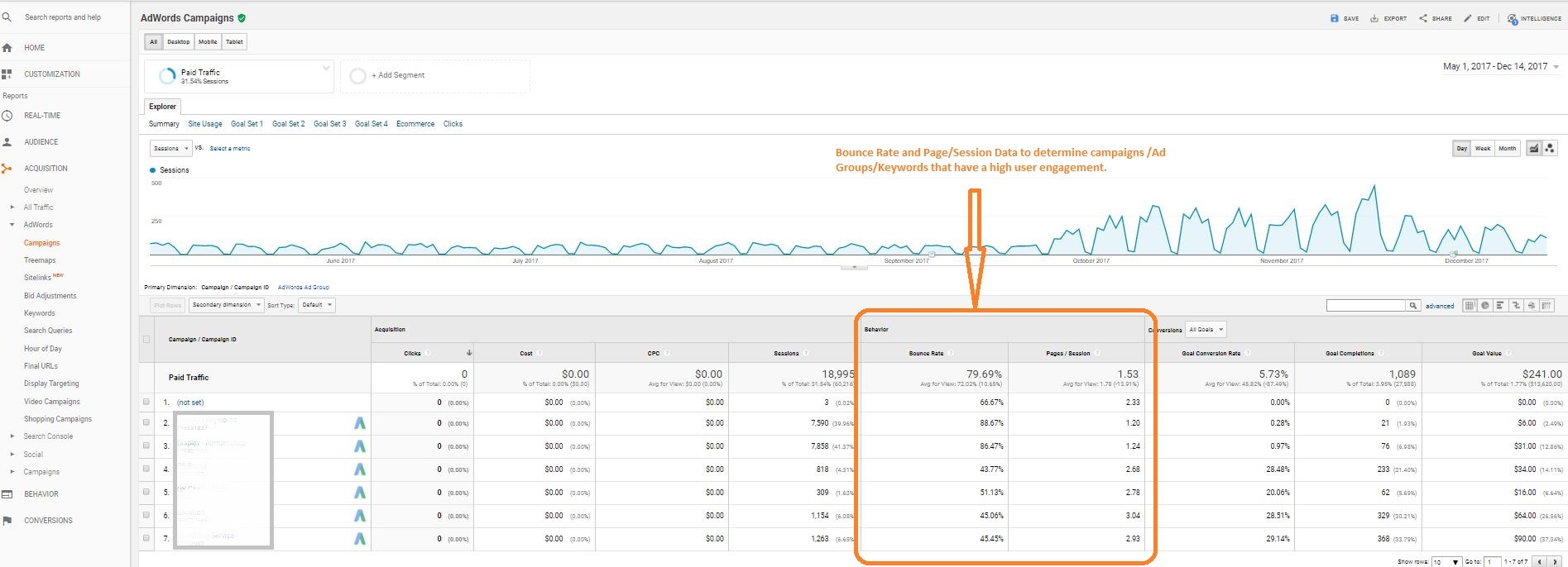 user behavior metrics in Google analytics