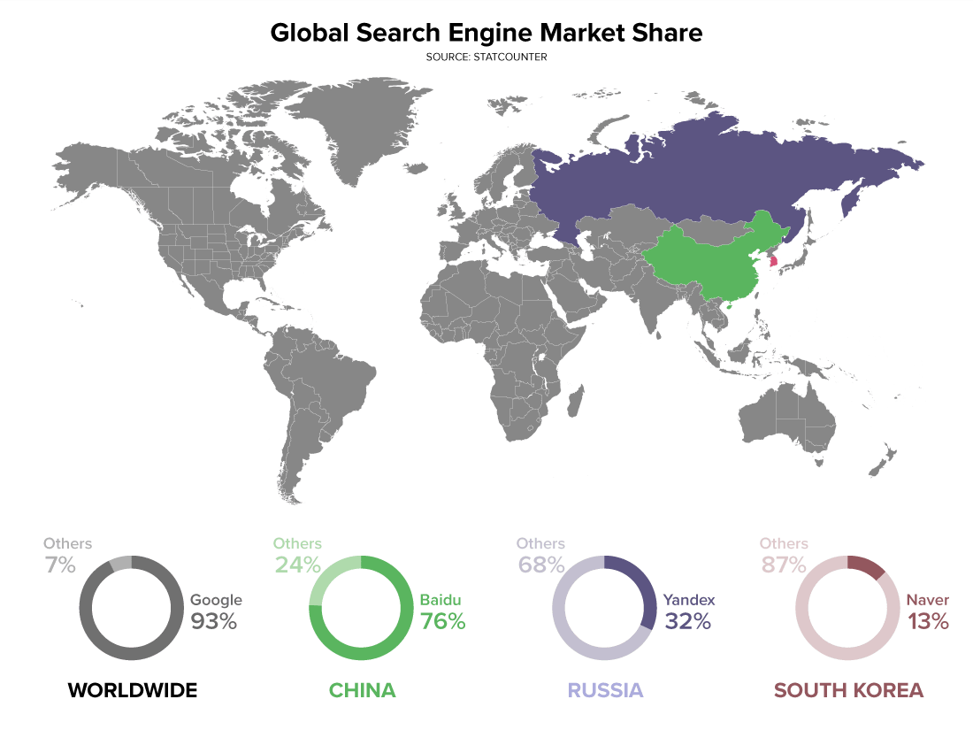 Map of global search engine market share